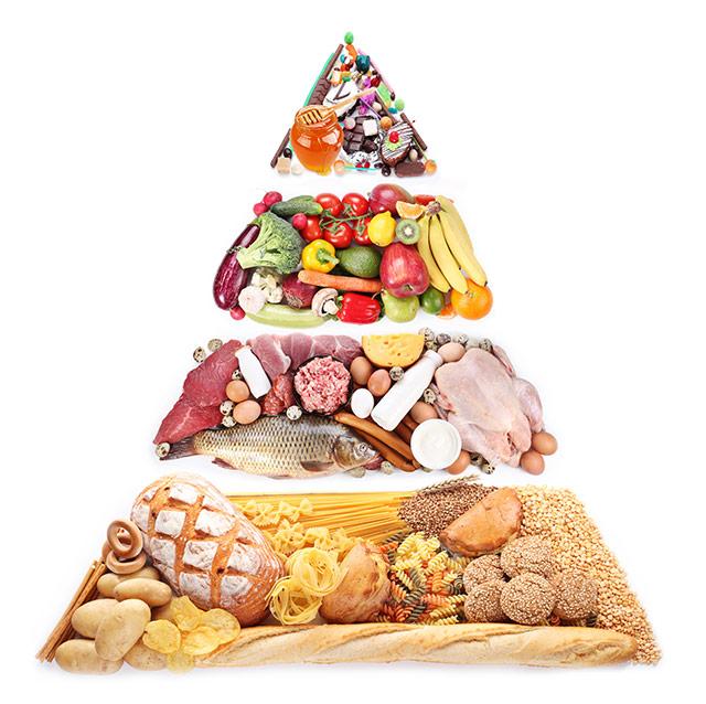 Piramida uravnotežene prehrane